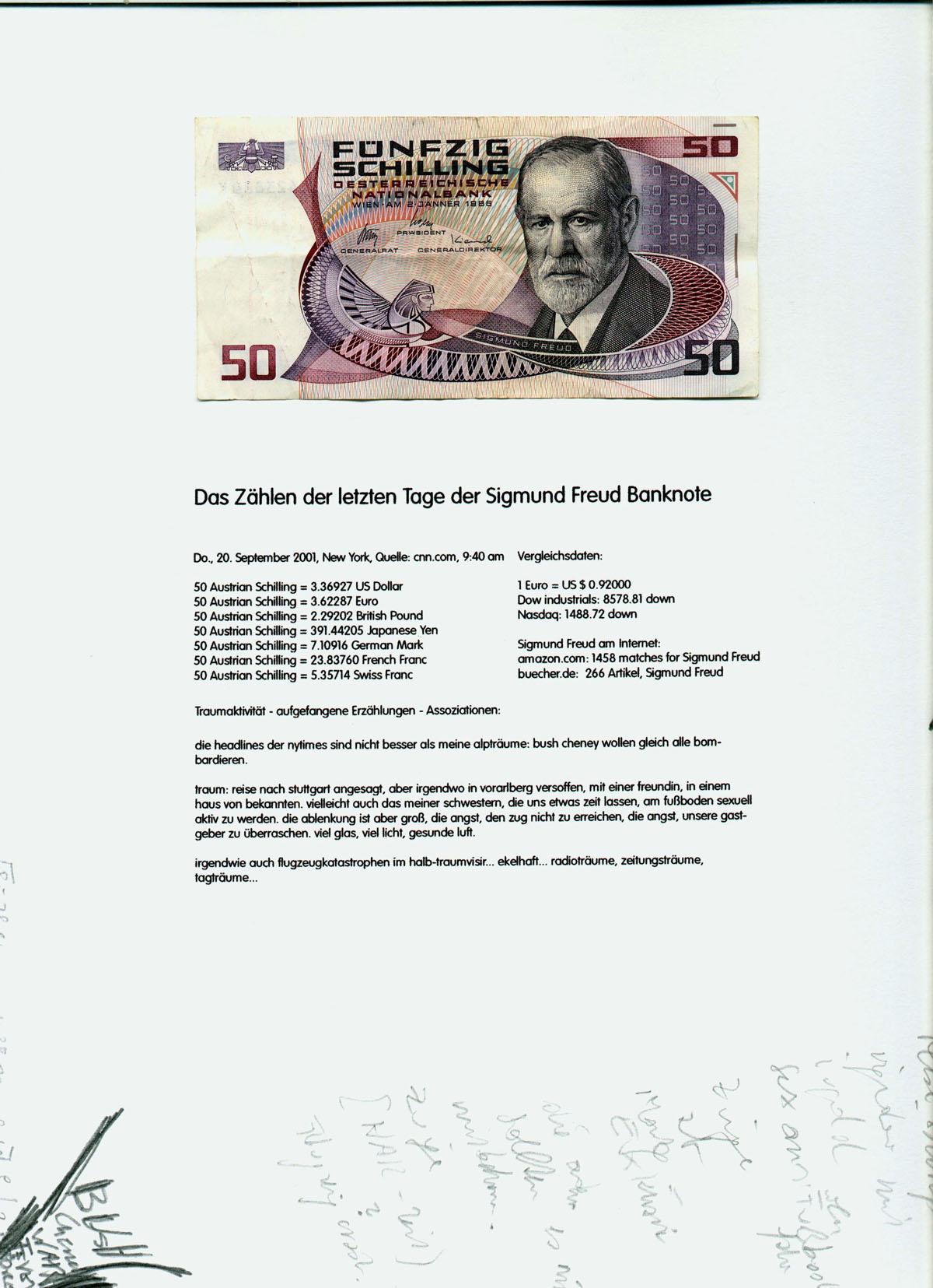 euro zu dollar